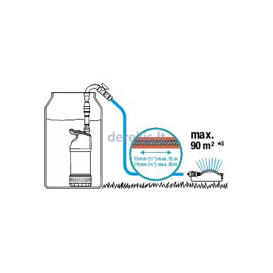 Automatinis lietaus vandens bako siurblys Gardena 4700/2 inox 1766-20, 967975001 3