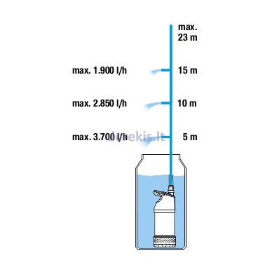 Automatinis lietaus vandens bako siurblys Gardena 4700/2 inox 1766-20, 967975001 4