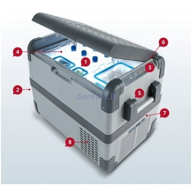 Automobilinis šaldytuvas Dometic-Waeco CFX-35 3