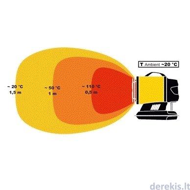 Dyzelinis infraraudonųjų spindulių šildytuvas MASTER XL 61 3