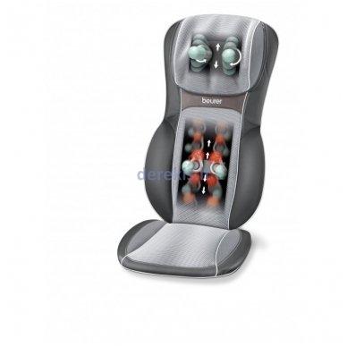 Shiatsu masažinė sėdynė BEURER MG295 Black
