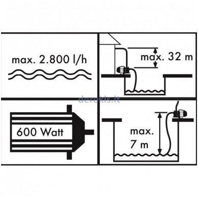 Švaraus vandens siurblys 600W GRIZZLY GP 2832 K 2